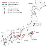 Japanese clusters, a broad concept